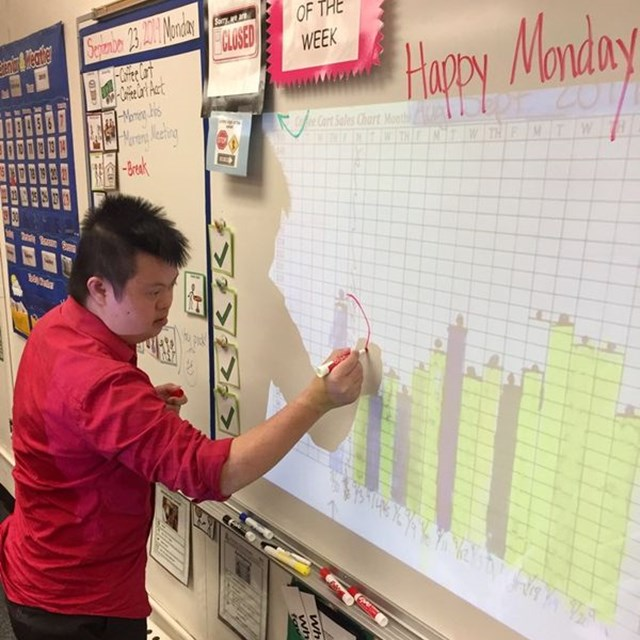 Student graphing Coffee Cart sales on the whiteboard